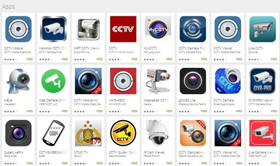 Contoh Beberapa Aplikasi cctv terbaik dan tercanggih saat ini